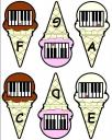Ice Cream Key Names