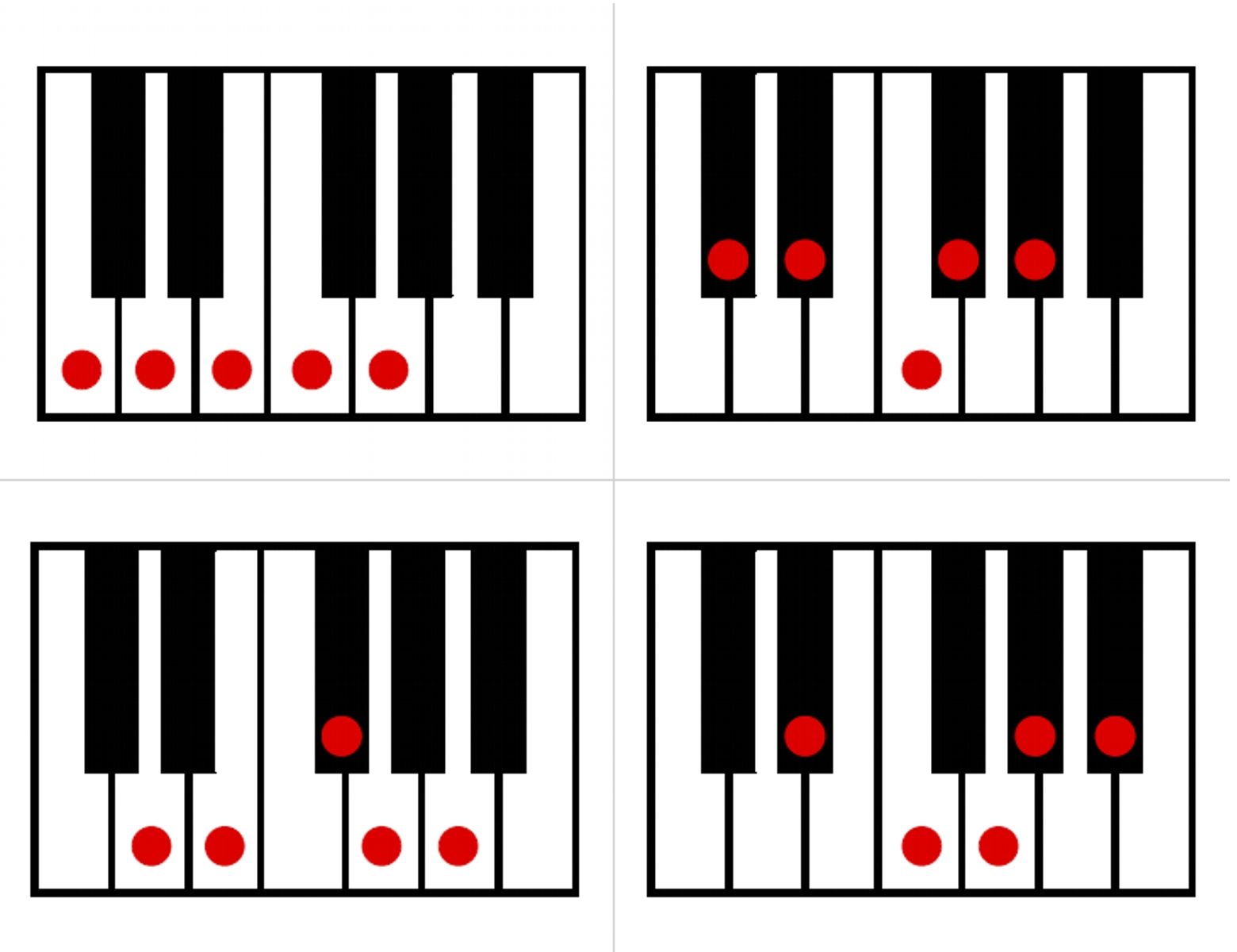 Chords and keys layton music games and resources keyboard pentascales hexwebz Image collections